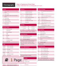 Regular expression cheat sheet